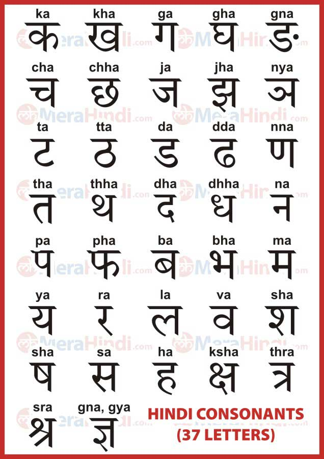 Hindi Letter Consonant Chart